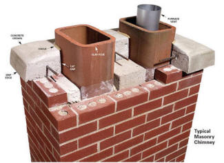 Chimney Repair New Jersey Masonry Repairs